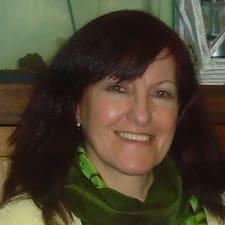 Maria Elida User Profile