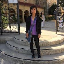 Anhhong User Profile