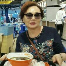 Profil utilisateur de Jung Jae