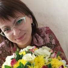 Användarprofil för София