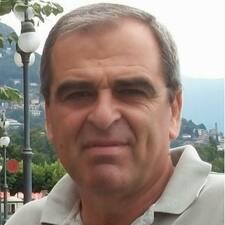 โพรไฟล์ผู้ใช้ Athanasios