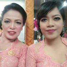 Dewi felhasználói profilja