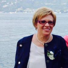 Rosella Brukerprofil