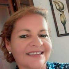 Henkilön Luz Helena käyttäjäprofiili