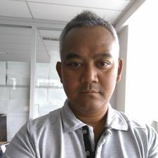 Profil Pengguna Sothat