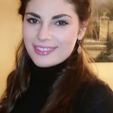 Nechama Brugerprofil