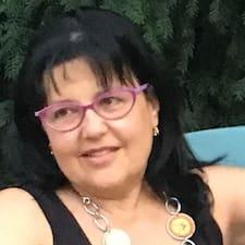 Profil utilisateur de Francescavtyg