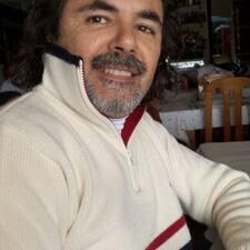 Profil Pengguna Luis Ramos