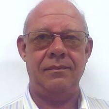 Antonio José - Uživatelský profil
