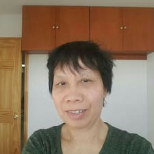 Profil korisnika Chaoyan