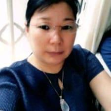 文列 felhasználói profilja