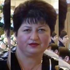Лариса Brugerprofil