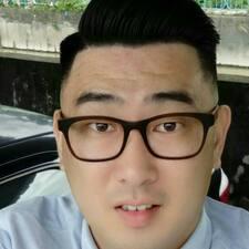 Lim felhasználói profilja