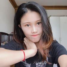 Profilo utente di Charhutyu