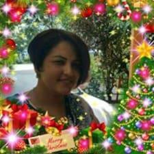 Profil korisnika Rosa Clara