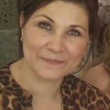 Rosa De Jesús User Profile