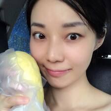 马 felhasználói profilja