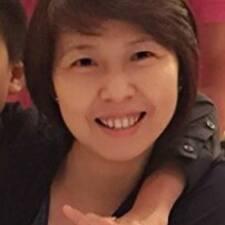 Siu Yung - Profil Użytkownika