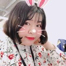 지은 felhasználói profilja