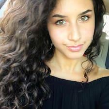 Profil korisnika Alexis
