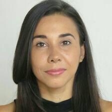 Profilo utente di Idalyd