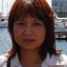 Profil korisnika Tien