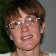 Profil korisnika Margret