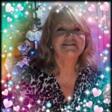 Mirta Hebe - Uživatelský profil