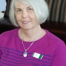 Mary Kay felhasználói profilja