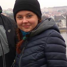 Izabela - Profil Użytkownika