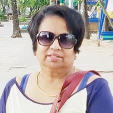 Priyam felhasználói profilja