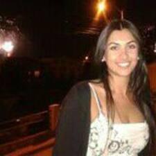 Camila Fernanda - Profil Użytkownika