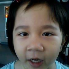 Gim Ley - Uživatelský profil