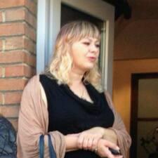 Nadzeya - Uživatelský profil