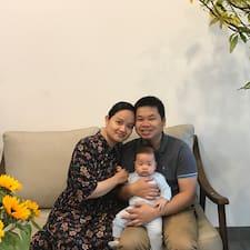 Hoàng Linh Brugerprofil