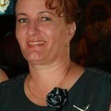 Petruta Brukerprofil