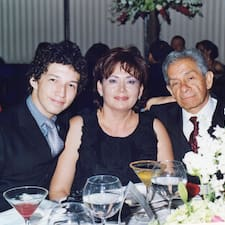 Charlie, Angela Y Carlos Brugerprofil
