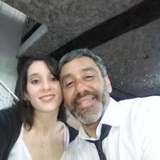 María Laura Kullanıcı Profili