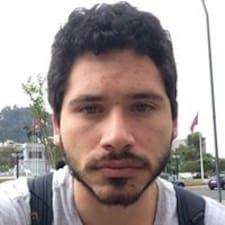 Rolando - Profil Użytkownika