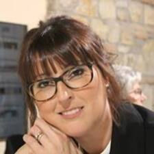 Laura felhasználói profilja