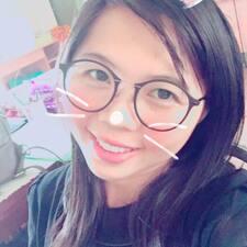 Profil Pengguna Wannapa