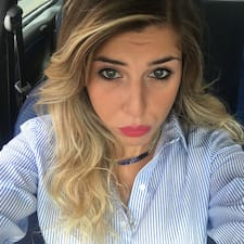 Raffaella User Profile