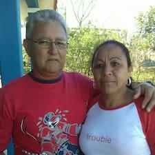 Luis Y Mamita User Profile