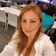 Deysi - Profil Użytkownika