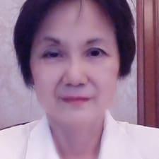Yukiko Kullanıcı Profili
