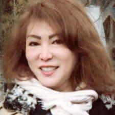 Profil utilisateur de Thuha