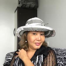 Henkilön Maria Consuelo käyttäjäprofiili
