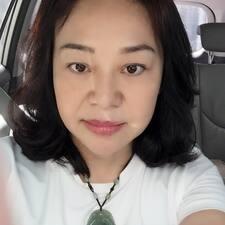 Profil utilisateur de 一淇