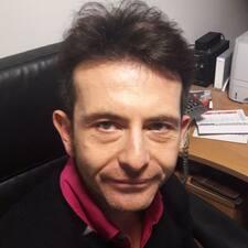 Ferrara - Profil Użytkownika