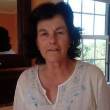 Maria Beneditaさんのプロフィール